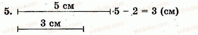 1-matematika-mv-bogdanovich-gp-lishenko-2012--dodavannya-i-vidnimannya-v-mezhah-10-skladannya-tablits-dodavannya-i-vidnimannya-storinka-61-5.jpg