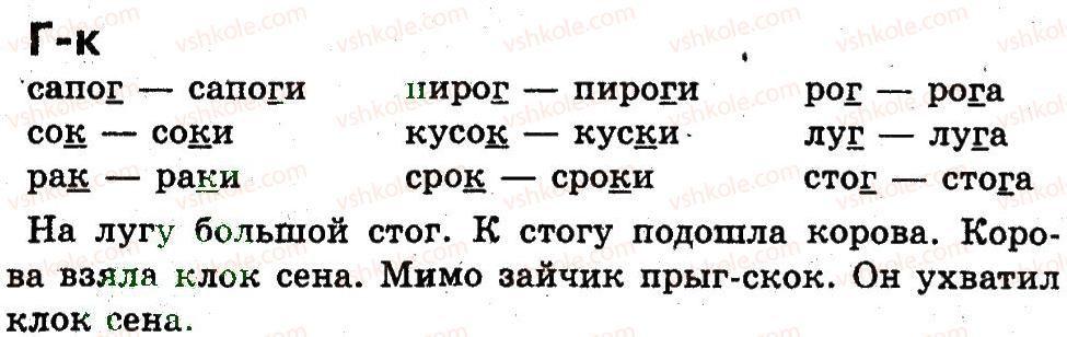 1-russkij-yazyk-an-rudyakov-2012-bukvar--slog-Г-к.jpg