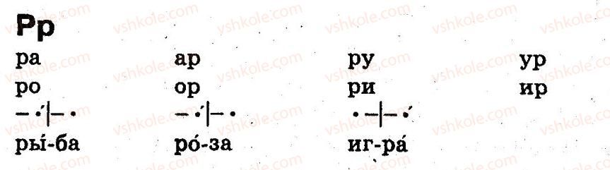1-russkij-yazyk-an-rudyakov-2012-bukvar--slog-Р.jpg