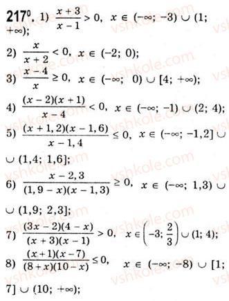 10-algebra-ag-merzlyak-da-nomirovskij-vb-polonskij-ms-yakir-2010-akademichnij-riven--tema-1-funktsiyi-rivnyannya-i-nerivnosti-metod-intervaliv-217.jpg