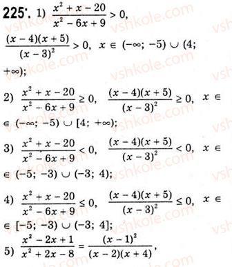 10-algebra-ag-merzlyak-da-nomirovskij-vb-polonskij-ms-yakir-2010-akademichnij-riven--tema-1-funktsiyi-rivnyannya-i-nerivnosti-metod-intervaliv-225.jpg
