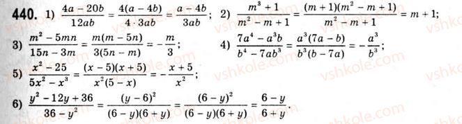 10-algebra-ag-merzlyak-da-nomirovskij-vb-polonskij-ms-yakir-2010-akademichnij-riven--tema-2-stepeneva-funktsiya-oznachennya-ta-vlastivosti-stepenya-z-ratsionalnim-pokaznikom-440.jpg