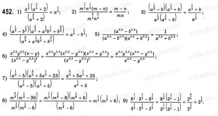 10-algebra-ag-merzlyak-da-nomirovskij-vb-polonskij-ms-yakir-2010-akademichnij-riven--tema-2-stepeneva-funktsiya-oznachennya-ta-vlastivosti-stepenya-z-ratsionalnim-pokaznikom-452.jpg