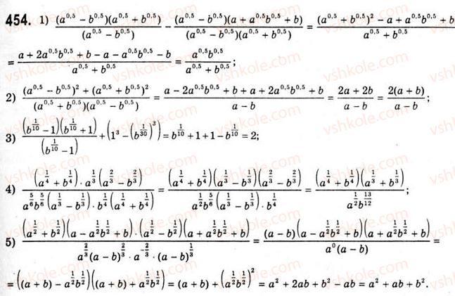 10-algebra-ag-merzlyak-da-nomirovskij-vb-polonskij-ms-yakir-2010-akademichnij-riven--tema-2-stepeneva-funktsiya-oznachennya-ta-vlastivosti-stepenya-z-ratsionalnim-pokaznikom-454.jpg