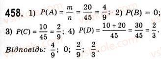10-algebra-ag-merzlyak-da-nomirovskij-vb-polonskij-ms-yakir-2010-akademichnij-riven--tema-2-stepeneva-funktsiya-oznachennya-ta-vlastivosti-stepenya-z-ratsionalnim-pokaznikom-458.jpg