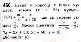 10-algebra-ag-merzlyak-da-nomirovskij-vb-polonskij-ms-yakir-2010-akademichnij-riven--tema-2-stepeneva-funktsiya-oznachennya-ta-vlastivosti-stepenya-z-ratsionalnim-pokaznikom-460.jpg