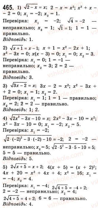 10-algebra-ag-merzlyak-da-nomirovskij-vb-polonskij-ms-yakir-2010-akademichnij-riven--tema-2-stepeneva-funktsiya-oznachennya-ta-vlastivosti-stepenya-z-ratsionalnim-pokaznikom-465.jpg