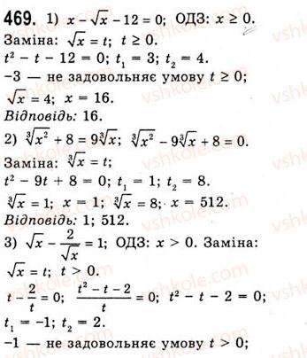 10-algebra-ag-merzlyak-da-nomirovskij-vb-polonskij-ms-yakir-2010-akademichnij-riven--tema-2-stepeneva-funktsiya-oznachennya-ta-vlastivosti-stepenya-z-ratsionalnim-pokaznikom-469.jpg