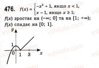 10-algebra-ag-merzlyak-da-nomirovskij-vb-polonskij-ms-yakir-2010-akademichnij-riven--tema-2-stepeneva-funktsiya-oznachennya-ta-vlastivosti-stepenya-z-ratsionalnim-pokaznikom-476.jpg