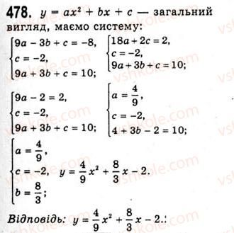 10-algebra-ag-merzlyak-da-nomirovskij-vb-polonskij-ms-yakir-2010-akademichnij-riven--tema-2-stepeneva-funktsiya-oznachennya-ta-vlastivosti-stepenya-z-ratsionalnim-pokaznikom-478.jpg