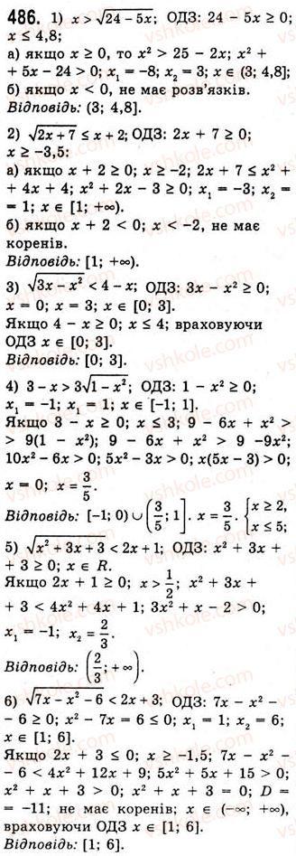 10-algebra-ag-merzlyak-da-nomirovskij-vb-polonskij-ms-yakir-2010-akademichnij-riven--tema-2-stepeneva-funktsiya-oznachennya-ta-vlastivosti-stepenya-z-ratsionalnim-pokaznikom-486.jpg