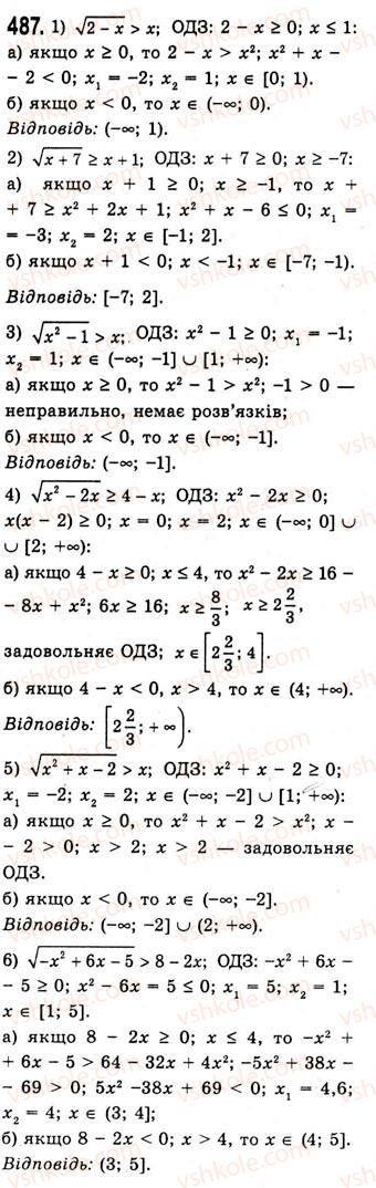 10-algebra-ag-merzlyak-da-nomirovskij-vb-polonskij-ms-yakir-2010-akademichnij-riven--tema-2-stepeneva-funktsiya-oznachennya-ta-vlastivosti-stepenya-z-ratsionalnim-pokaznikom-487.jpg