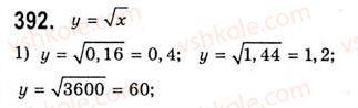 10-algebra-ag-merzlyak-da-nomirovskij-vb-polonskij-ms-yakir-2010-akademichnij-riven--tema-2-stepeneva-funktsiya-totozhni-peretvorennya-viraziv-scho-mistyat-koreni-p-ogo-stepenya-392.jpg