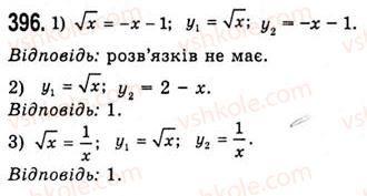 10-algebra-ag-merzlyak-da-nomirovskij-vb-polonskij-ms-yakir-2010-akademichnij-riven--tema-2-stepeneva-funktsiya-totozhni-peretvorennya-viraziv-scho-mistyat-koreni-p-ogo-stepenya-396.jpg