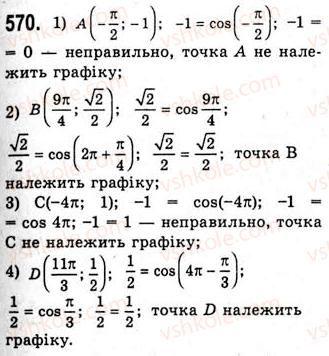 10-algebra-ag-merzlyak-da-nomirovskij-vb-polonskij-ms-yakir-2010-akademichnij-riven--tema-3-trigonometrichni-funktsiyi-vlastivosti-i-grafiki-funktsij-ysinx-ta-ycosx-570.jpg