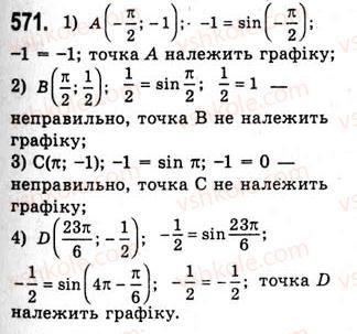 10-algebra-ag-merzlyak-da-nomirovskij-vb-polonskij-ms-yakir-2010-akademichnij-riven--tema-3-trigonometrichni-funktsiyi-vlastivosti-i-grafiki-funktsij-ysinx-ta-ycosx-571.jpg