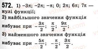 10-algebra-ag-merzlyak-da-nomirovskij-vb-polonskij-ms-yakir-2010-akademichnij-riven--tema-3-trigonometrichni-funktsiyi-vlastivosti-i-grafiki-funktsij-ysinx-ta-ycosx-572.jpg