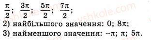 10-algebra-ag-merzlyak-da-nomirovskij-vb-polonskij-ms-yakir-2010-akademichnij-riven--tema-3-trigonometrichni-funktsiyi-vlastivosti-i-grafiki-funktsij-ysinx-ta-ycosx-573-rnd7059.jpg