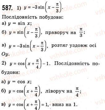 10-algebra-ag-merzlyak-da-nomirovskij-vb-polonskij-ms-yakir-2010-akademichnij-riven--tema-3-trigonometrichni-funktsiyi-vlastivosti-i-grafiki-funktsij-ysinx-ta-ycosx-587.jpg