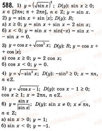 10-algebra-ag-merzlyak-da-nomirovskij-vb-polonskij-ms-yakir-2010-akademichnij-riven--tema-3-trigonometrichni-funktsiyi-vlastivosti-i-grafiki-funktsij-ysinx-ta-ycosx-588.jpg
