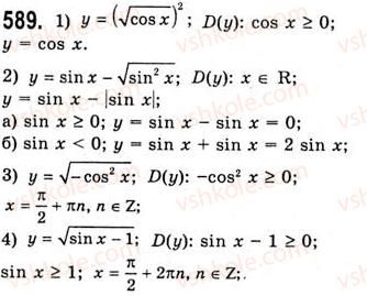 10-algebra-ag-merzlyak-da-nomirovskij-vb-polonskij-ms-yakir-2010-akademichnij-riven--tema-3-trigonometrichni-funktsiyi-vlastivosti-i-grafiki-funktsij-ysinx-ta-ycosx-589.jpg