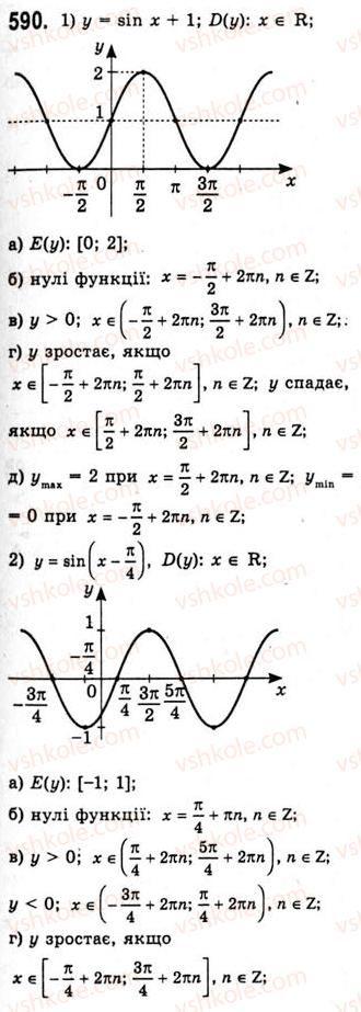 10-algebra-ag-merzlyak-da-nomirovskij-vb-polonskij-ms-yakir-2010-akademichnij-riven--tema-3-trigonometrichni-funktsiyi-vlastivosti-i-grafiki-funktsij-ysinx-ta-ycosx-590.jpg