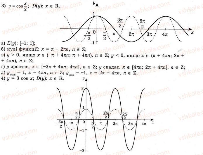 10-algebra-ag-merzlyak-da-nomirovskij-vb-polonskij-ms-yakir-2010-akademichnij-riven--tema-3-trigonometrichni-funktsiyi-vlastivosti-i-grafiki-funktsij-ysinx-ta-ycosx-591-rnd4646.jpg