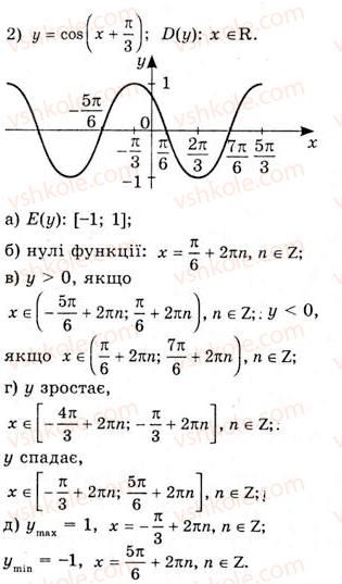 10-algebra-ag-merzlyak-da-nomirovskij-vb-polonskij-ms-yakir-2010-akademichnij-riven--tema-3-trigonometrichni-funktsiyi-vlastivosti-i-grafiki-funktsij-ysinx-ta-ycosx-591-rnd8120.jpg