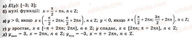 10-algebra-ag-merzlyak-da-nomirovskij-vb-polonskij-ms-yakir-2010-akademichnij-riven--tema-3-trigonometrichni-funktsiyi-vlastivosti-i-grafiki-funktsij-ysinx-ta-ycosx-591-rnd8740.jpg