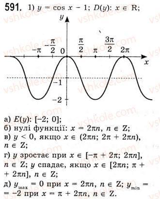 10-algebra-ag-merzlyak-da-nomirovskij-vb-polonskij-ms-yakir-2010-akademichnij-riven--tema-3-trigonometrichni-funktsiyi-vlastivosti-i-grafiki-funktsij-ysinx-ta-ycosx-591.jpg