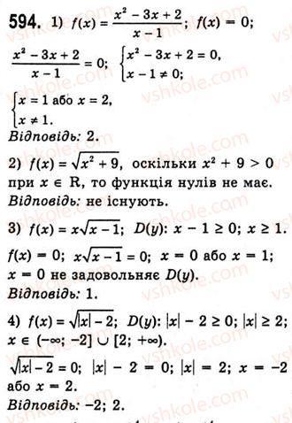 10-algebra-ag-merzlyak-da-nomirovskij-vb-polonskij-ms-yakir-2010-akademichnij-riven--tema-3-trigonometrichni-funktsiyi-vlastivosti-i-grafiki-funktsij-ysinx-ta-ycosx-594.jpg