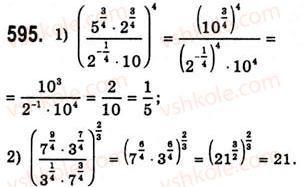 10-algebra-ag-merzlyak-da-nomirovskij-vb-polonskij-ms-yakir-2010-akademichnij-riven--tema-3-trigonometrichni-funktsiyi-vlastivosti-i-grafiki-funktsij-ysinx-ta-ycosx-595.jpg
