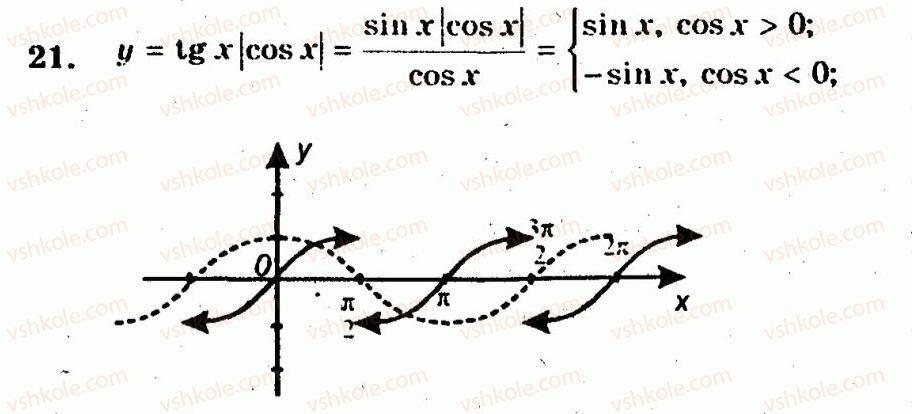 10-algebra-ag-merzlyak-vb-polonskij-yum-rabinovich-ms-yakir-2011-zbirnik-zadach-i-kontrolnih-robit--pidsumkovi-kontrolni-roboti-kontrolna-robota-2-variant-1-21.jpg