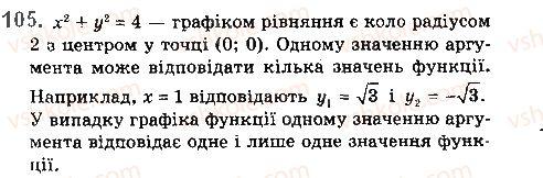 10-algebra-gp-bevz-vg-bevz-ng-vladimirova-2018-profilnij-riven--rozdil-1-funktsiyi-mnogochleni-rivnyannya-i-nerivnosti-2-chislovi-funktsiyi-105.jpg