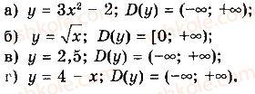 10-algebra-gp-bevz-vg-bevz-ng-vladimirova-2018-profilnij-riven--rozdil-1-funktsiyi-mnogochleni-rivnyannya-i-nerivnosti-2-chislovi-funktsiyi-59-rnd1132.jpg