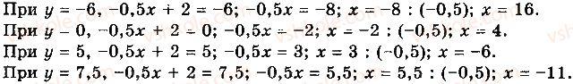 10-algebra-gp-bevz-vg-bevz-ng-vladimirova-2018-profilnij-riven--rozdil-1-funktsiyi-mnogochleni-rivnyannya-i-nerivnosti-2-chislovi-funktsiyi-69-rnd5857.jpg