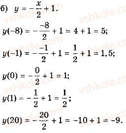 10-algebra-gp-bevz-vg-bevz-ng-vladimirova-2018-profilnij-riven--rozdil-1-funktsiyi-mnogochleni-rivnyannya-i-nerivnosti-2-chislovi-funktsiyi-70-rnd6929.jpg