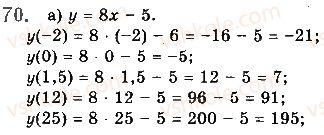10-algebra-gp-bevz-vg-bevz-ng-vladimirova-2018-profilnij-riven--rozdil-1-funktsiyi-mnogochleni-rivnyannya-i-nerivnosti-2-chislovi-funktsiyi-70.jpg