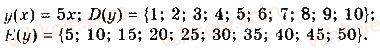 10-algebra-gp-bevz-vg-bevz-ng-vladimirova-2018-profilnij-riven--rozdil-1-funktsiyi-mnogochleni-rivnyannya-i-nerivnosti-2-chislovi-funktsiyi-76-rnd8647.jpg