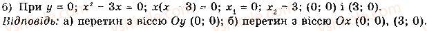 10-algebra-gp-bevz-vg-bevz-ng-vladimirova-2018-profilnij-riven--rozdil-1-funktsiyi-mnogochleni-rivnyannya-i-nerivnosti-2-chislovi-funktsiyi-77-rnd1628.jpg