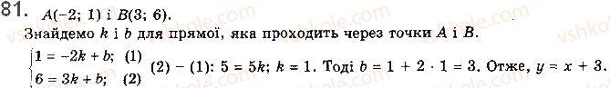 10-algebra-gp-bevz-vg-bevz-ng-vladimirova-2018-profilnij-riven--rozdil-1-funktsiyi-mnogochleni-rivnyannya-i-nerivnosti-2-chislovi-funktsiyi-81.jpg