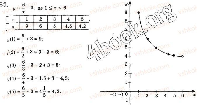 10-algebra-gp-bevz-vg-bevz-ng-vladimirova-2018-profilnij-riven--rozdil-1-funktsiyi-mnogochleni-rivnyannya-i-nerivnosti-2-chislovi-funktsiyi-85.jpg