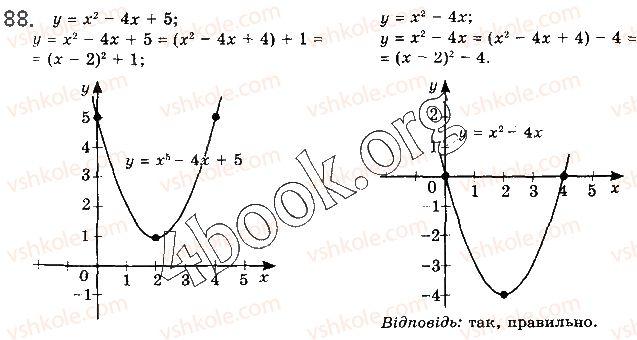 10-algebra-gp-bevz-vg-bevz-ng-vladimirova-2018-profilnij-riven--rozdil-1-funktsiyi-mnogochleni-rivnyannya-i-nerivnosti-2-chislovi-funktsiyi-88.jpg