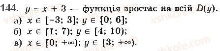 10-algebra-gp-bevz-vg-bevz-ng-vladimirova-2018-profilnij-riven--rozdil-1-funktsiyi-mnogochleni-rivnyannya-i-nerivnosti-3-vlastivosti-funktsiyi-144.jpg