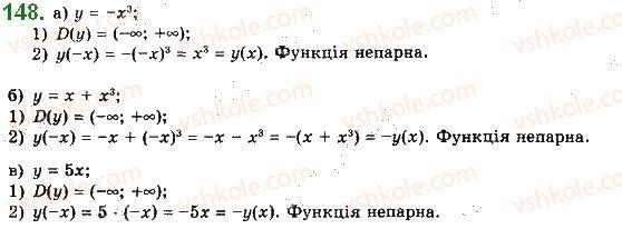 10-algebra-gp-bevz-vg-bevz-ng-vladimirova-2018-profilnij-riven--rozdil-1-funktsiyi-mnogochleni-rivnyannya-i-nerivnosti-3-vlastivosti-funktsiyi-148.jpg