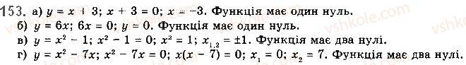 10-algebra-gp-bevz-vg-bevz-ng-vladimirova-2018-profilnij-riven--rozdil-1-funktsiyi-mnogochleni-rivnyannya-i-nerivnosti-3-vlastivosti-funktsiyi-153.jpg