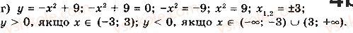 10-algebra-gp-bevz-vg-bevz-ng-vladimirova-2018-profilnij-riven--rozdil-1-funktsiyi-mnogochleni-rivnyannya-i-nerivnosti-3-vlastivosti-funktsiyi-155-rnd6203.jpg