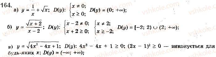 10-algebra-gp-bevz-vg-bevz-ng-vladimirova-2018-profilnij-riven--rozdil-1-funktsiyi-mnogochleni-rivnyannya-i-nerivnosti-3-vlastivosti-funktsiyi-164.jpg