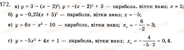 10-algebra-gp-bevz-vg-bevz-ng-vladimirova-2018-profilnij-riven--rozdil-1-funktsiyi-mnogochleni-rivnyannya-i-nerivnosti-3-vlastivosti-funktsiyi-172.jpg