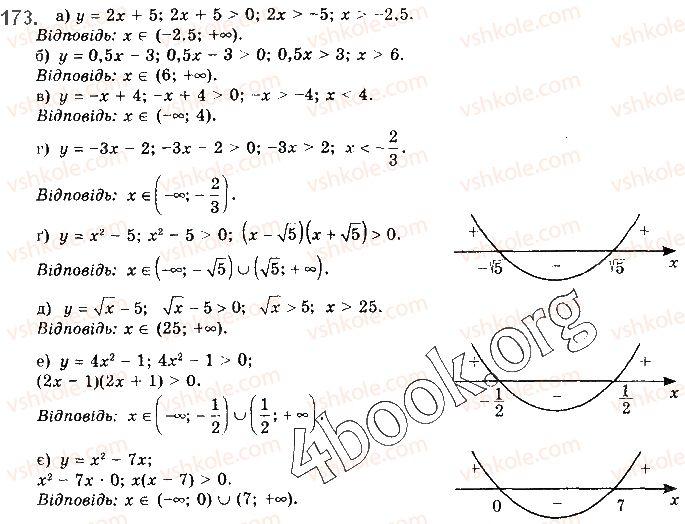 10-algebra-gp-bevz-vg-bevz-ng-vladimirova-2018-profilnij-riven--rozdil-1-funktsiyi-mnogochleni-rivnyannya-i-nerivnosti-3-vlastivosti-funktsiyi-173.jpg